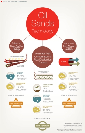 oil_sands_infographic